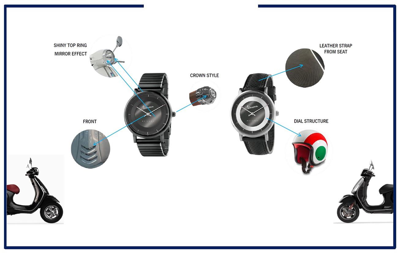 orologi Vespa