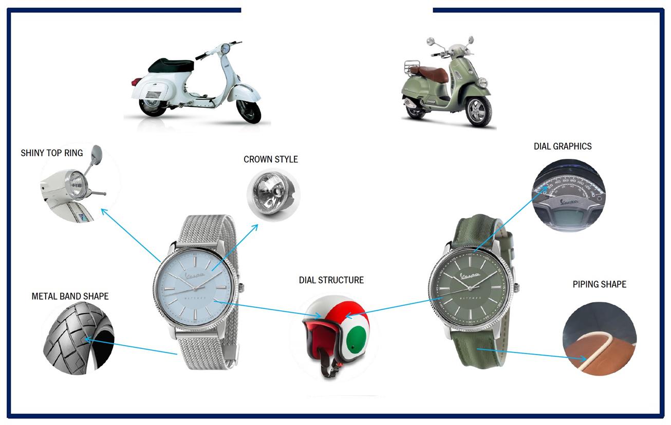 orologi Vespa Classy